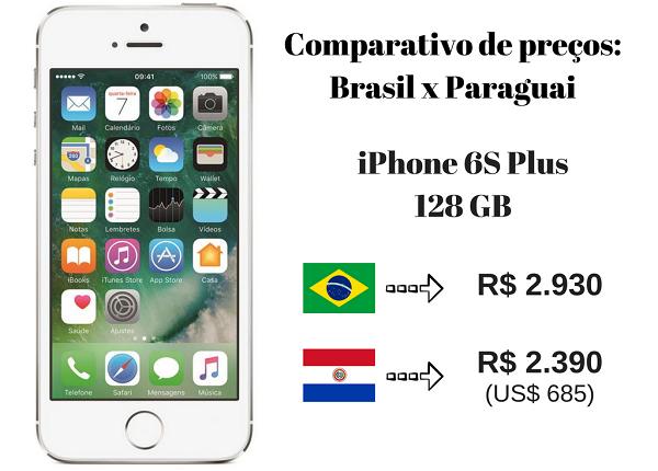 comparativo-de-precos-brasil-x-paraguai
